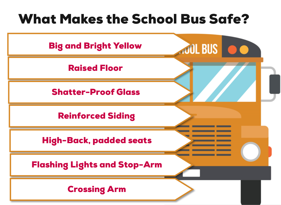 What makes School Bus safe